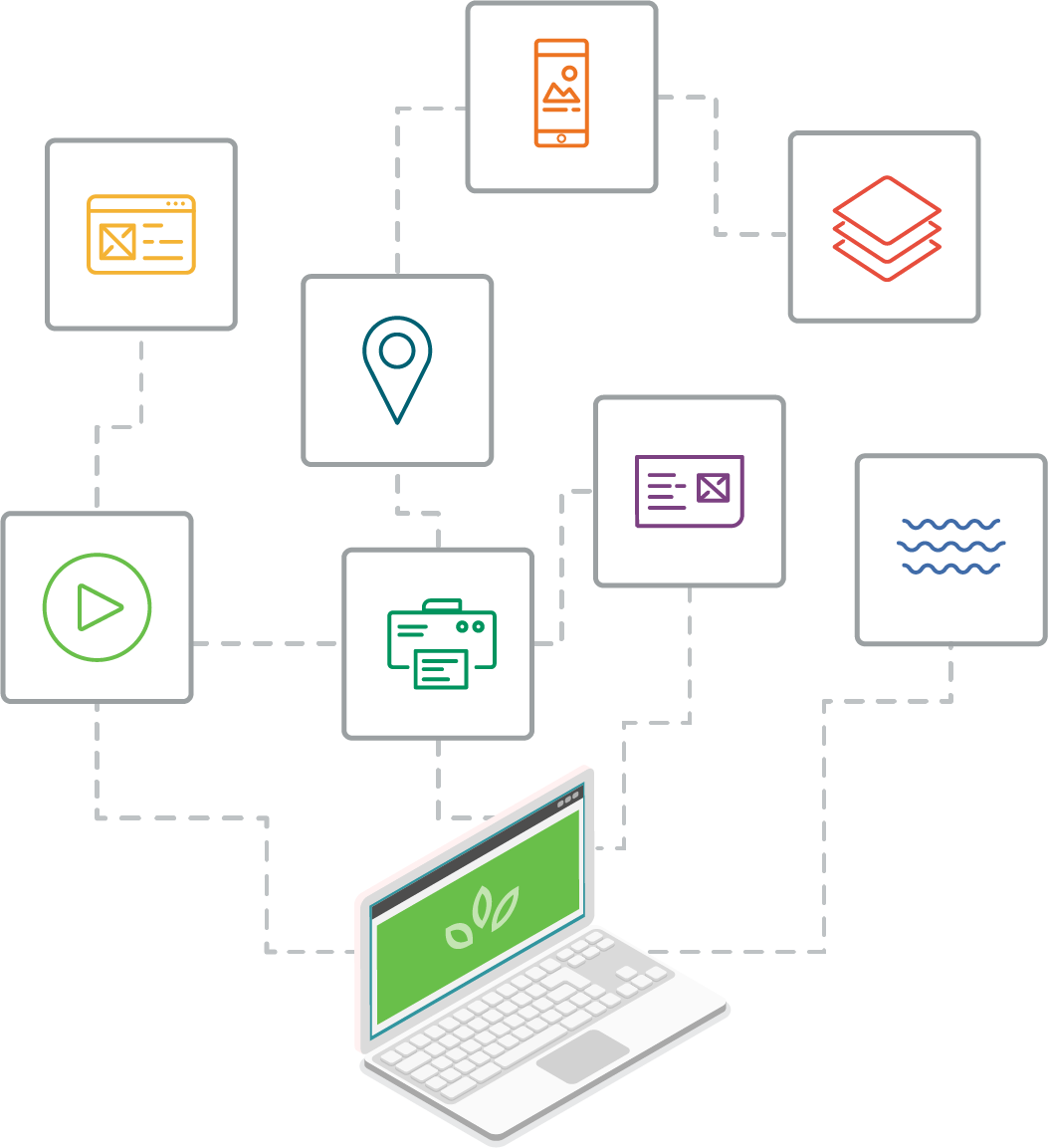 Local Marketing Automation Software